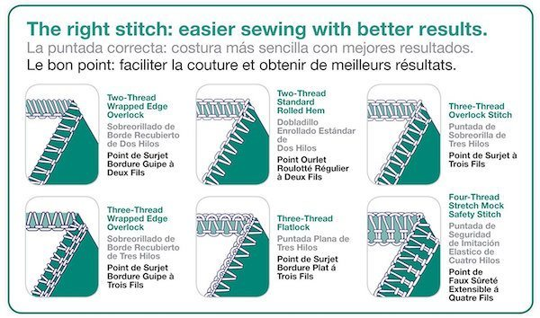 stitch options of the Singer 2-3-4 serger
