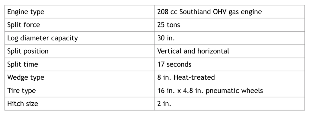 technical specs of the Southland OPE SLS20825